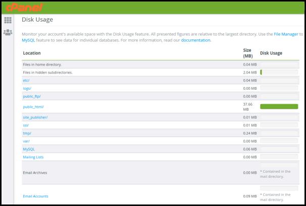 disk usage information page