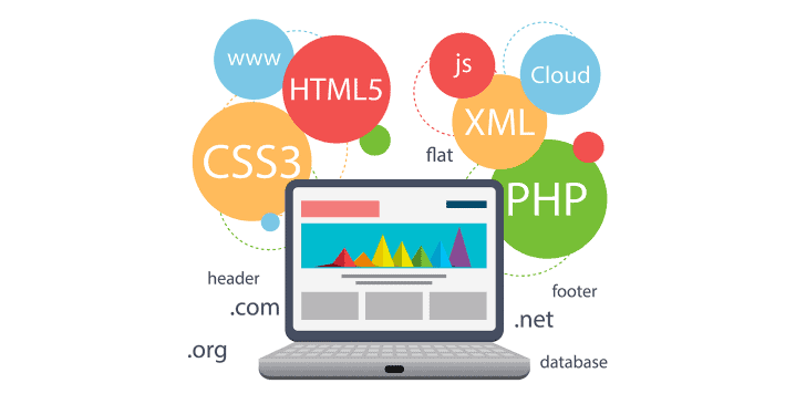 HTTP2 - different coding platform and top level domain
