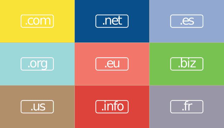 Domain list - different top level domains